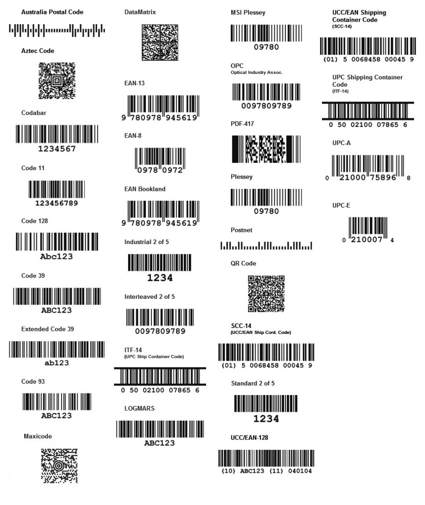 Все существующие виды штрих-кодов