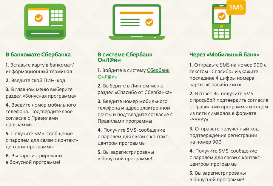 Инструкция сбербанка россии 1 3 р